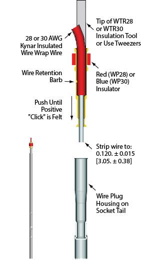 Wire Plug Installation
