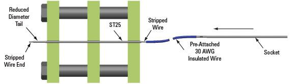 025-16 Series Socket Installation Tool