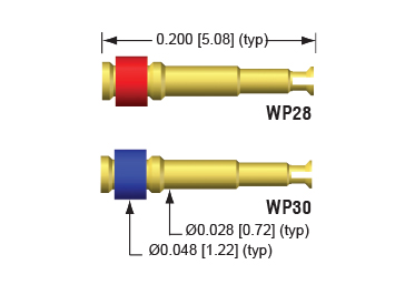 050-R25 Wire Plugs