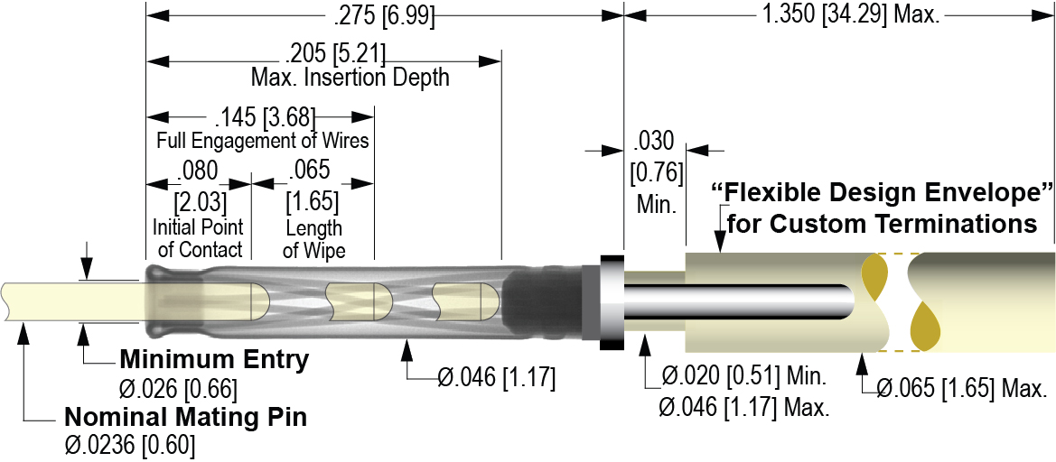 ICS60 Press Fit Socket
