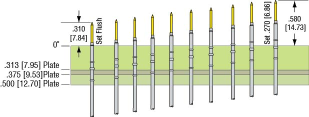 socket height