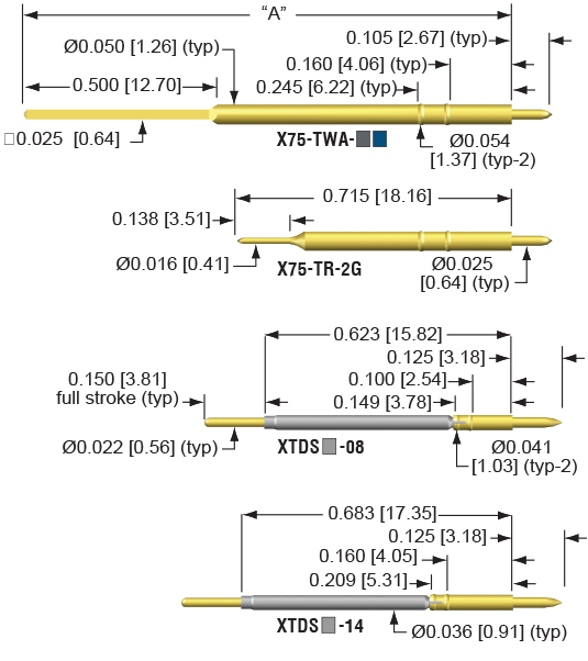 75mil termination pins for loaded board testing