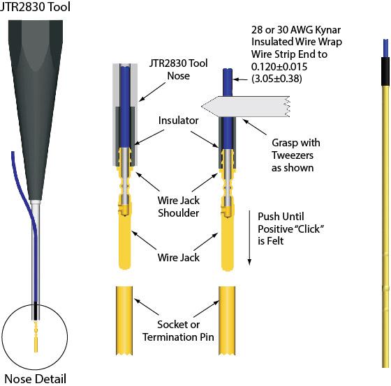 Wire Jack Installation